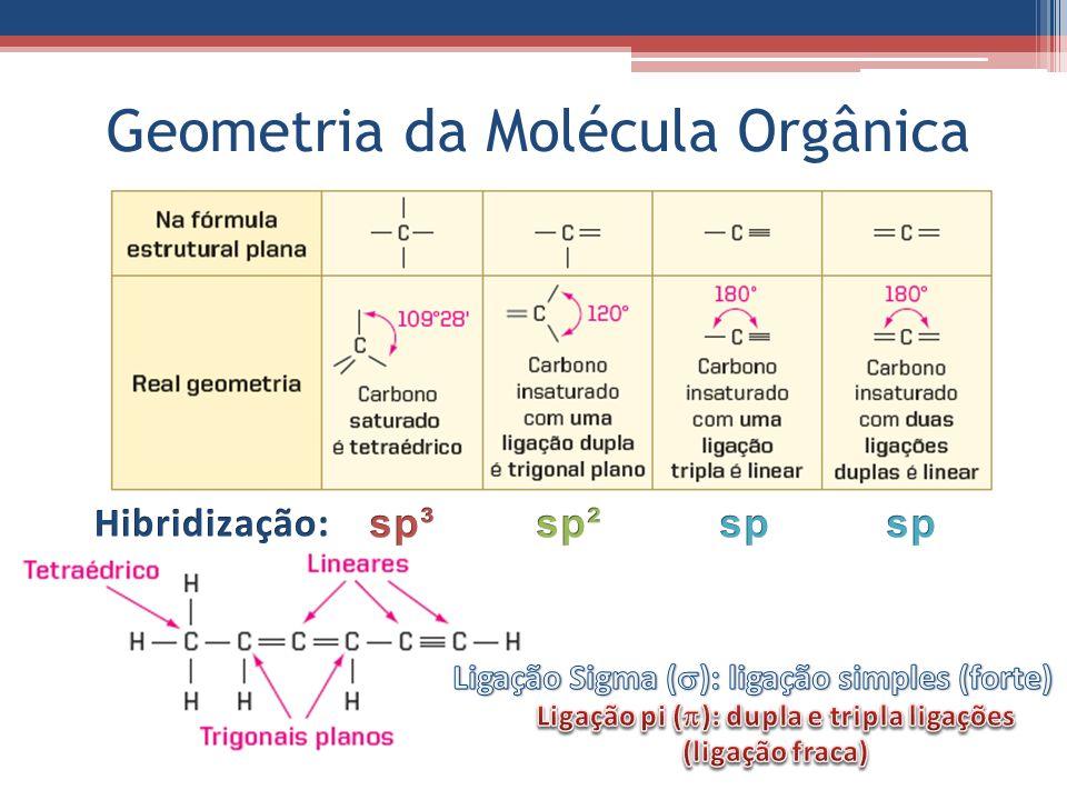 Geometria da Molécula Orgânica