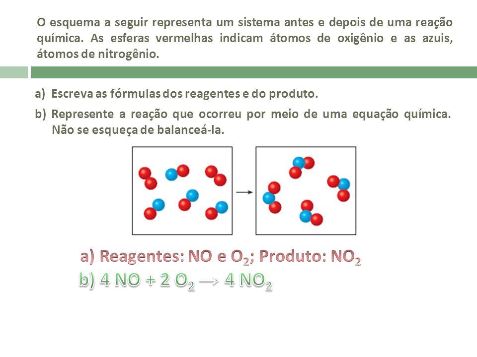 O esquema a seguir representa um sistema antes e depois de uma reação química. As esferas vermelhas indicam átomos de oxigênio e as azuis, átomos de n