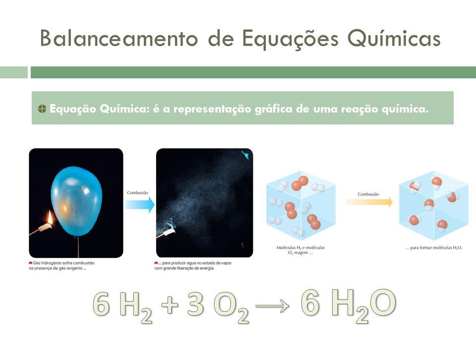 Balanceamento de Equações Químicas Equação Química: é a representação gráfica de uma reação química.