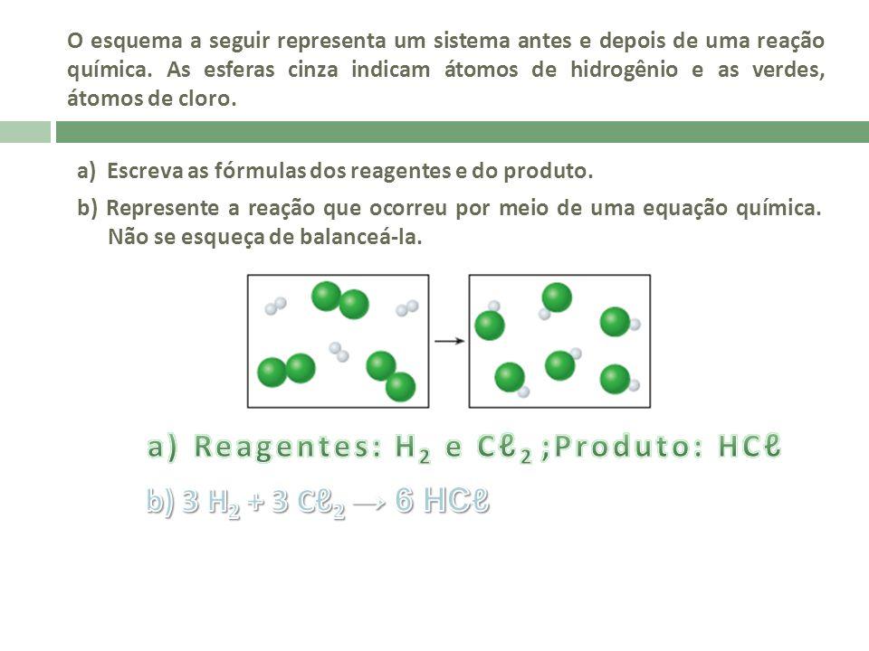 O esquema a seguir representa um sistema antes e depois de uma reação química. As esferas cinza indicam átomos de hidrogênio e as verdes, átomos de cl