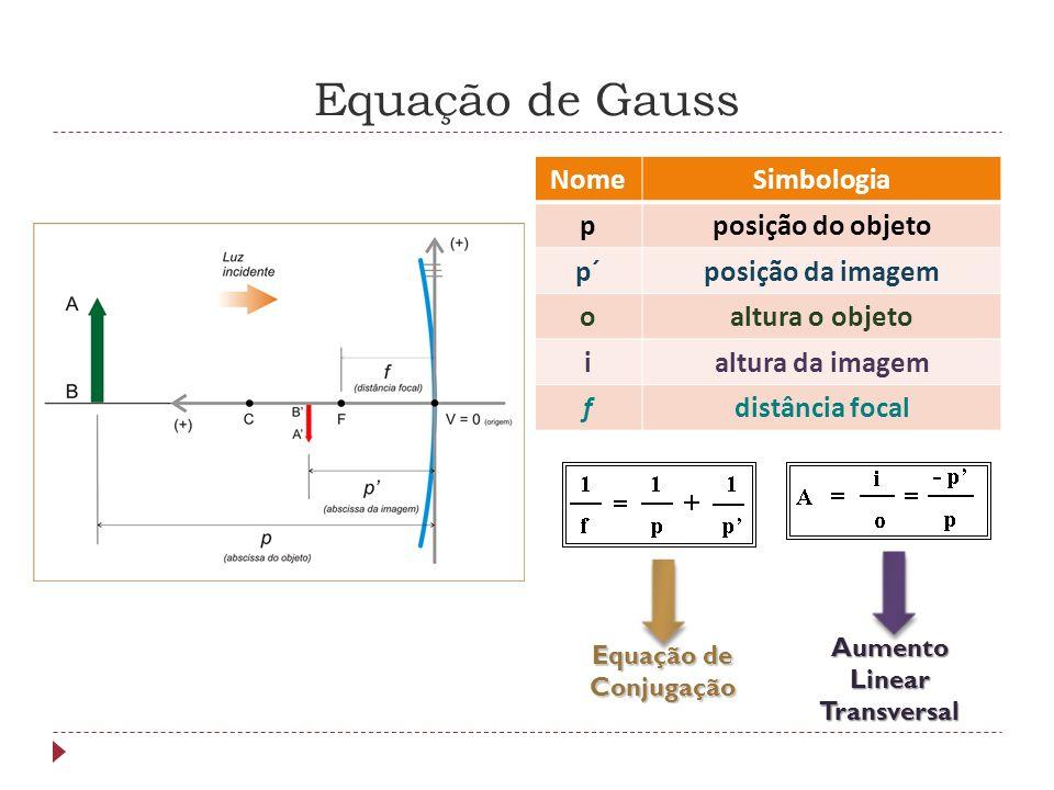 Regra Direta de Sinais Objeto real: p > 0 Imagem real: p > 0 Imagem virtual: p < 0 Espelho côncavo: f > 0 Espelho convexo: f < 0 |A| > 1 – imagem maior que o objeto |A| = 1 – imagem igual ao objeto |A| < 1 – imagem menor que o objeto Tamanho