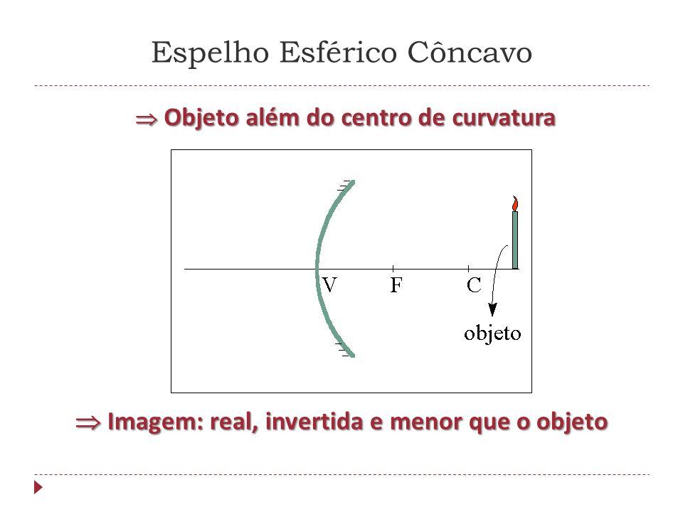 Espelho Esférico Côncavo Objeto no centro de curvatura C Imagem real, invertida e igual ao objeto Imagem real, invertida e igual ao objeto