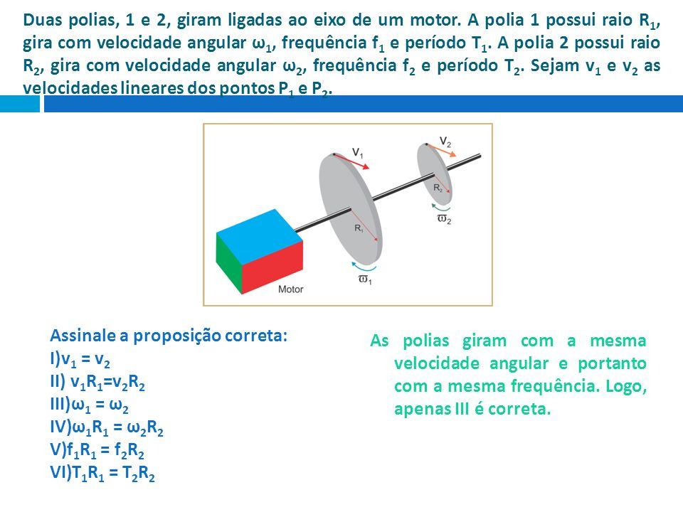 Duas polias, 1 e 2, giram ligadas ao eixo de um motor. A polia 1 possui raio R 1, gira com velocidade angular ω 1, frequência f 1 e período T 1. A pol