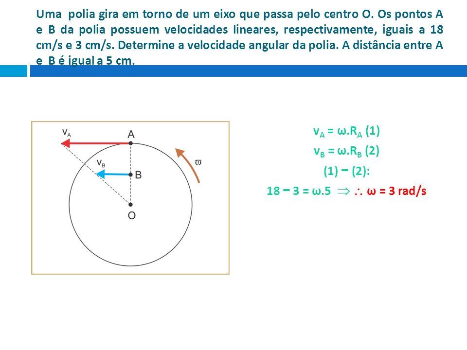 Uma polia gira em torno de um eixo que passa pelo centro O. Os pontos A e B da polia possuem velocidades lineares, respectivamente, iguais a 18 cm/s e