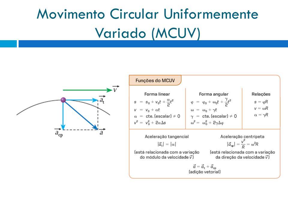 Uma partícula, partindo do repouso, realiza um movimento circular uniformemente variado de raio igual a 16 cm.