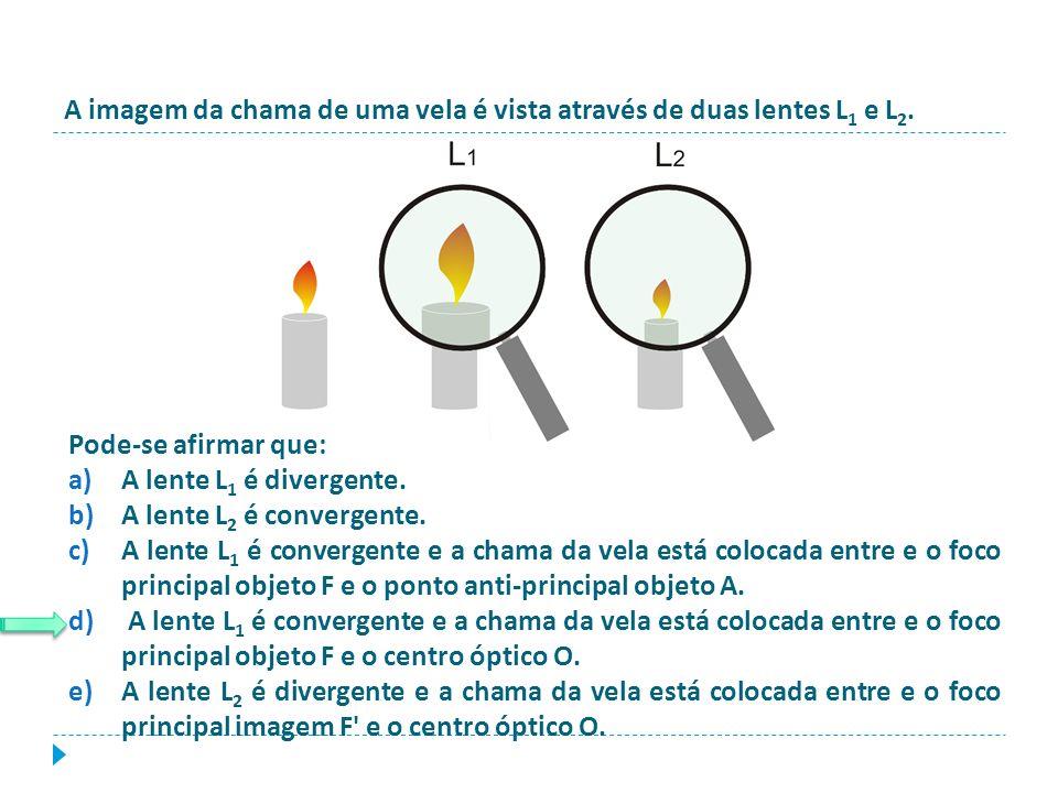 A imagem da chama de uma vela é vista através de duas lentes L 1 e L 2. Pode-se afirmar que: a)A lente L 1 é divergente. b)A lente L 2 é convergente.