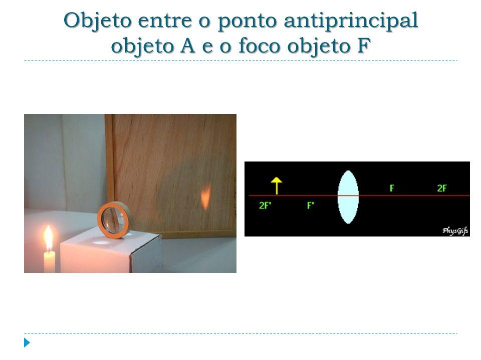 Objeto no foco objeto F