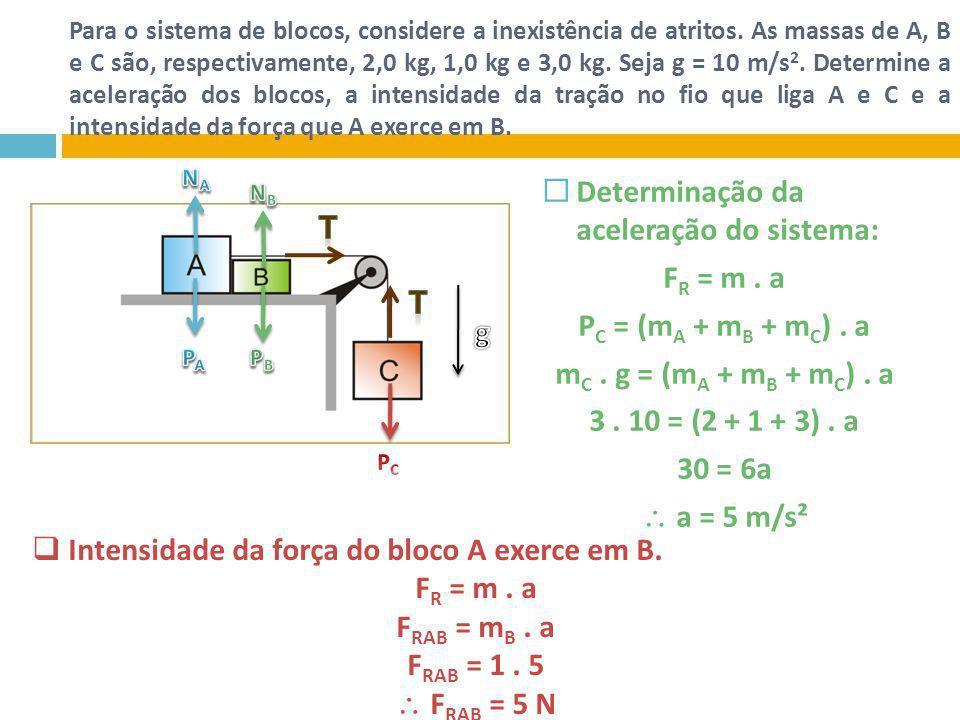 Para o sistema de blocos, considere a inexistência de atritos. As massas de A, B e C são, respectivamente, 2,0 kg, 1,0 kg e 3,0 kg. Seja g = 10 m/s 2.