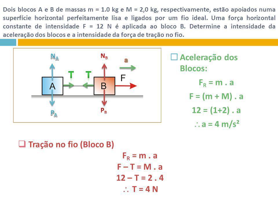 Dois blocos A e B de massas m = 1.0 kg e M = 2,0 kg, respectivamente, estão apoiados numa superfície horizontal perfeitamente lisa e ligados por um fi