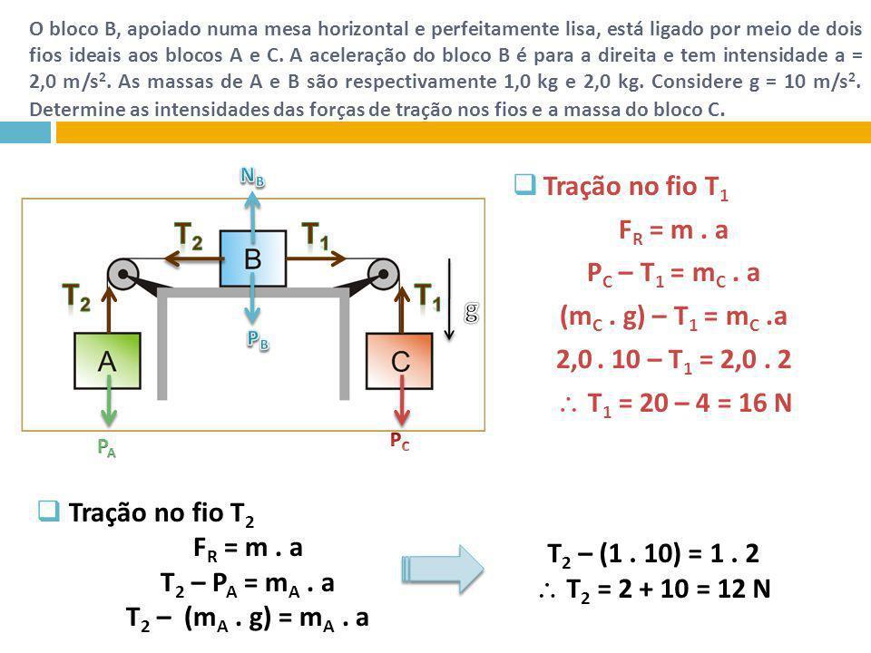 O bloco B, apoiado numa mesa horizontal e perfeitamente lisa, está ligado por meio de dois fios ideais aos blocos A e C. A aceleração do bloco B é par