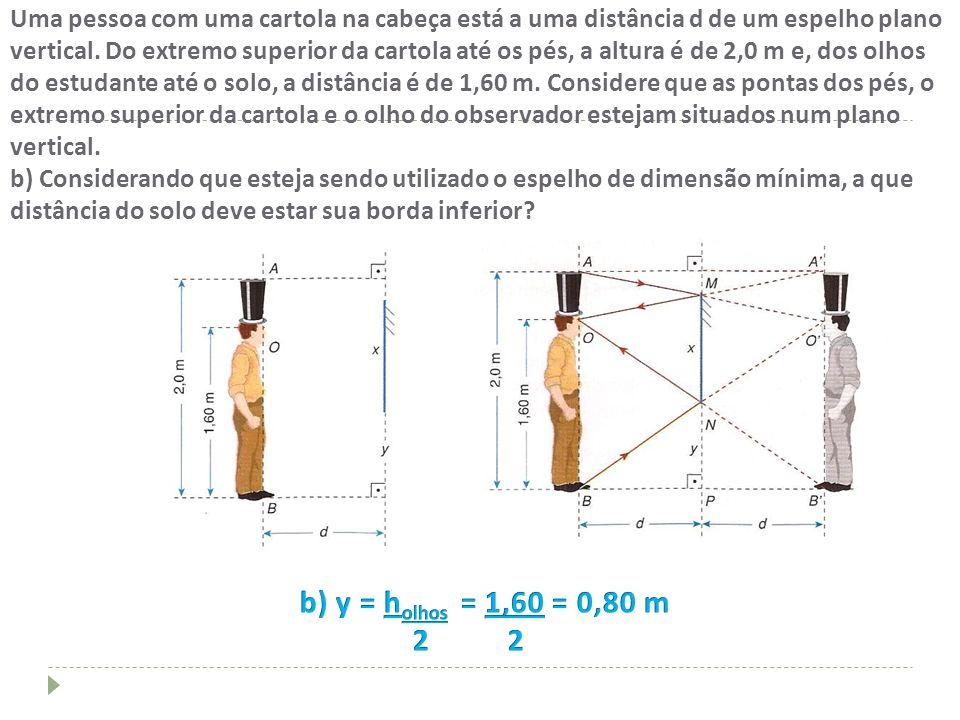 Uma pessoa com uma cartola na cabeça está a uma distância d de um espelho plano vertical. Do extremo superior da cartola até os pés, a altura é de 2,0