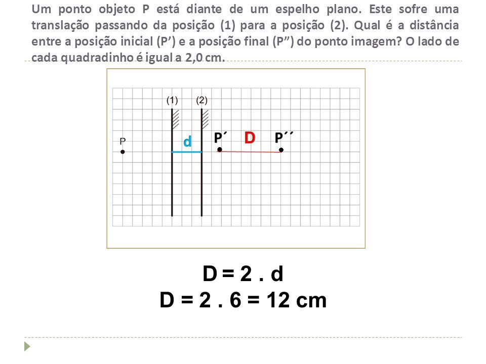 Um ponto objeto P está diante de um espelho plano. Este sofre uma translação passando da posição (1) para a posição (2). Qual é a distância entre a po