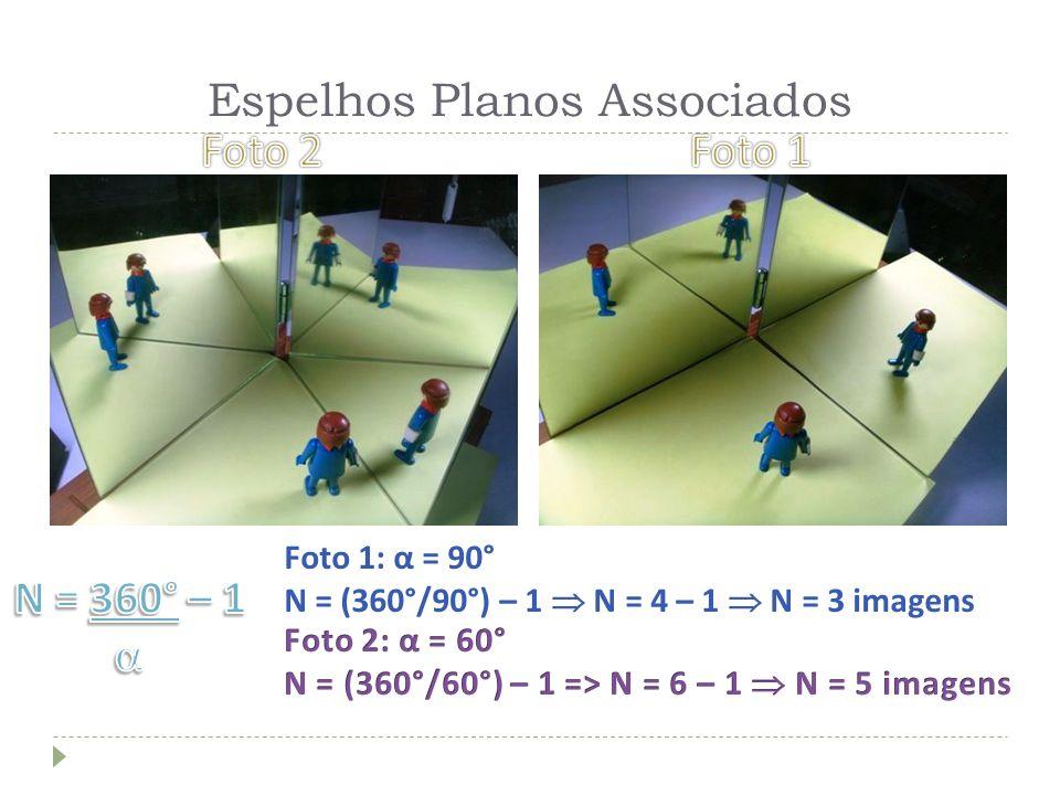 Foto 1: α = 90° N = (360°/90°) – 1 N = 4 – 1 N = 3 imagens