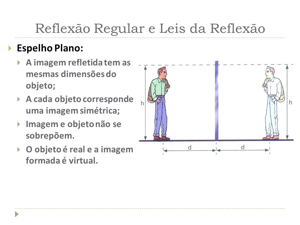 Reflexão Regular e Leis da Reflexão Espelho Plano: A imagem refletida tem as mesmas dimensões do objeto; A cada objeto corresponde uma imagem simétric