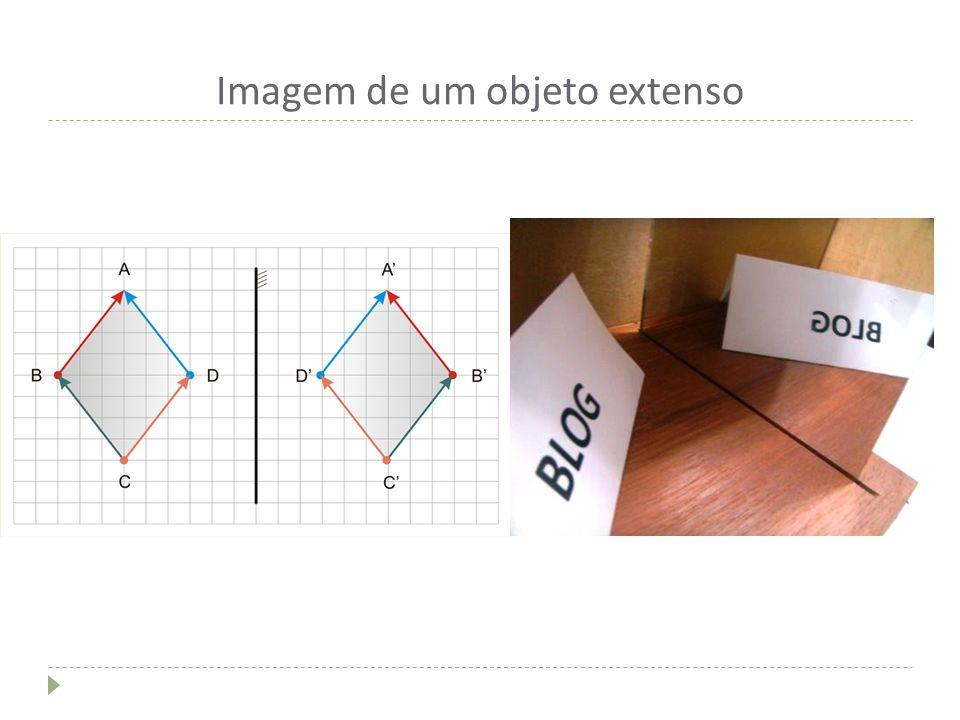 Imagem de um objeto extenso