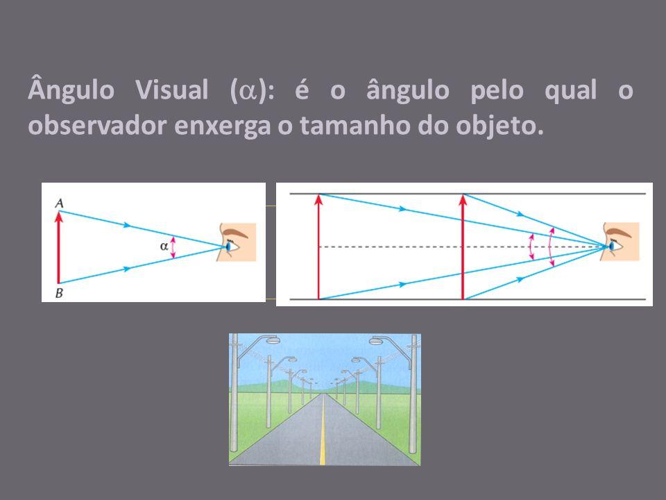 Ângulo Visual ( ): é o ângulo pelo qual o observador enxerga o tamanho do objeto.