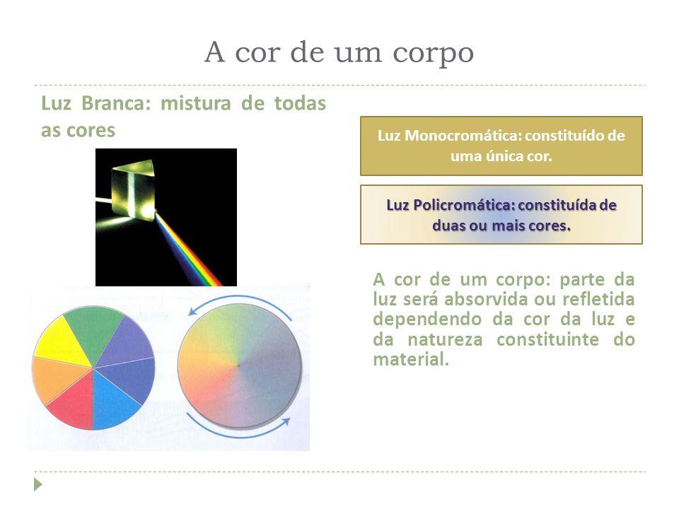 A cor de um corpo Luz Branca: mistura de todas as cores A cor de um corpo: parte da luz será absorvida ou refletida dependendo da cor da luz e da natu