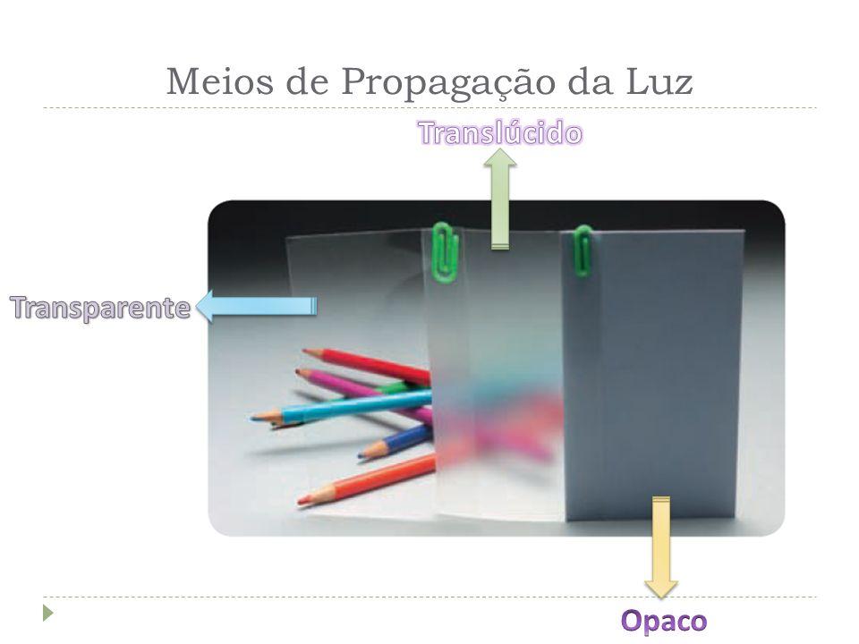 A cor de um corpo Filtro de Luz: dispositivo feito de material transparente, que permite a passagem de apenas uma determinada cor, absorvendo as demais.