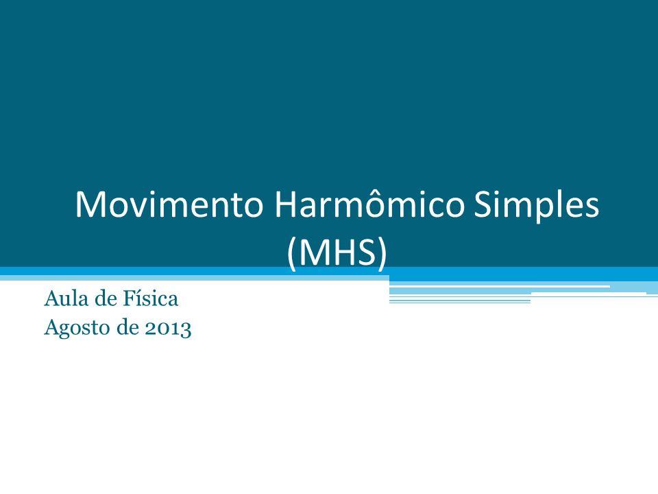 Elementos do MHS Um fenômeno é periódico quando se repete identicamente em intervalos de tempo iguais.