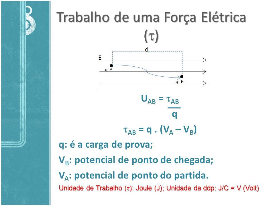 Trabalho de uma Força Elétrica ( ) A força elétrica, tal como a força gravitacional, é conservativa; O trabalho da força elétrica não depende do caminho, depende do ponto de partida e do ponto de chegada; Trabalho da força motora (a favor do movimento): ; Trabalho da força de resistencia (contra o movimento):