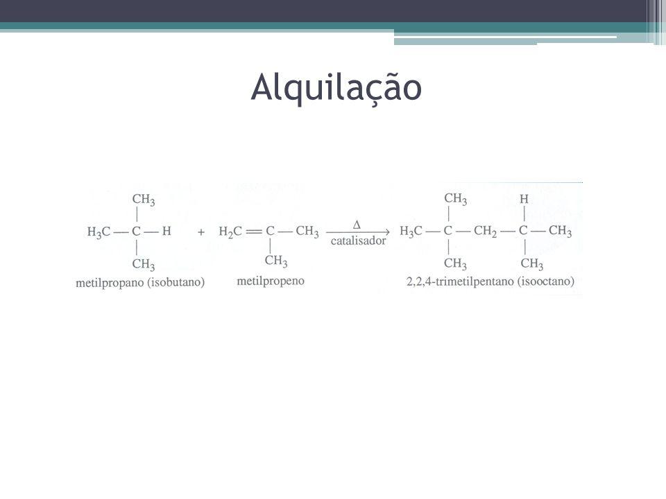 Alquilação