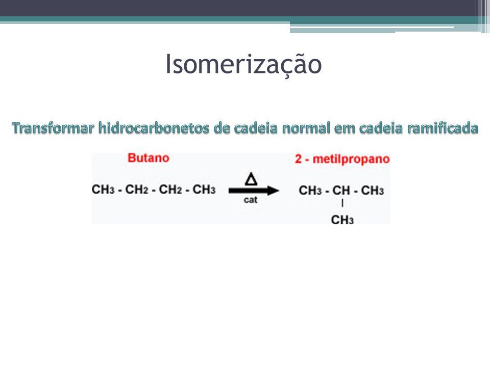 Isomerização