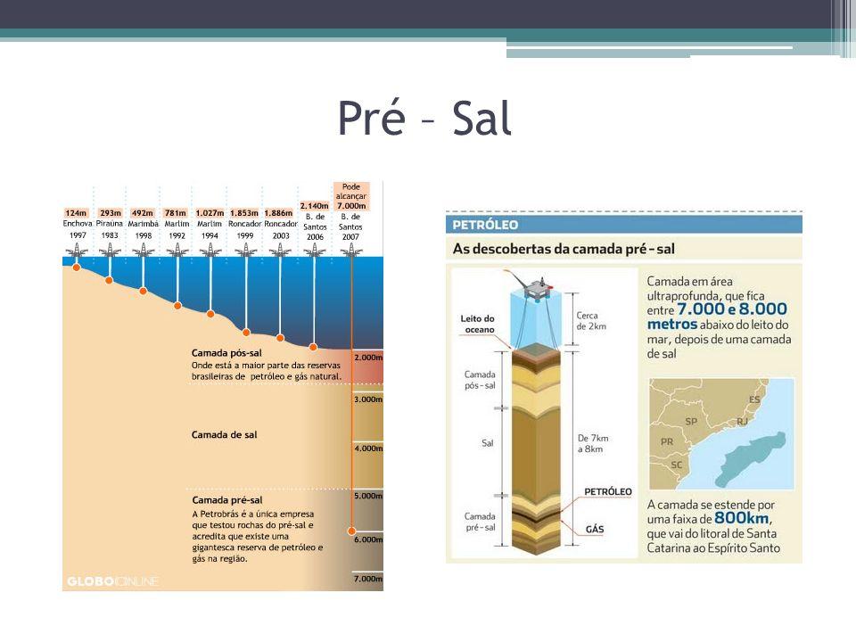 Pré – Sal