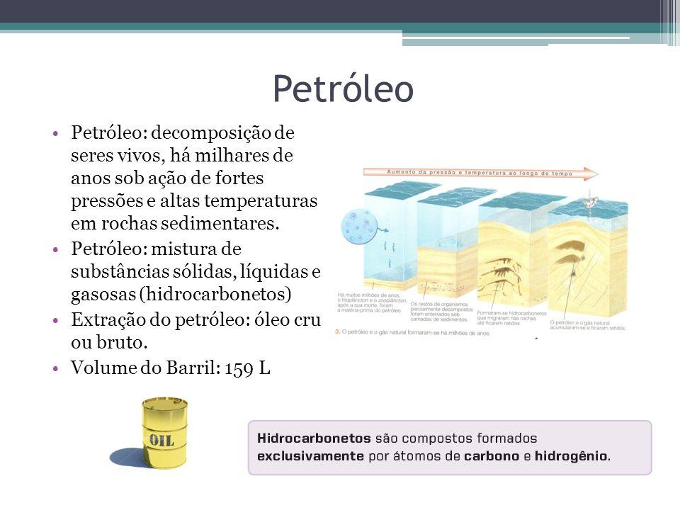 Petróleo Petróleo: decomposição de seres vivos, há milhares de anos sob ação de fortes pressões e altas temperaturas em rochas sedimentares. Petróleo: