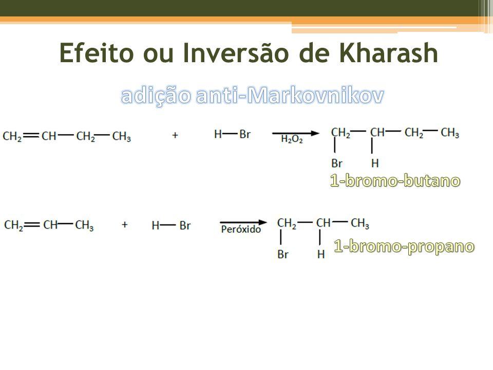 Efeito ou Inversão de Kharash