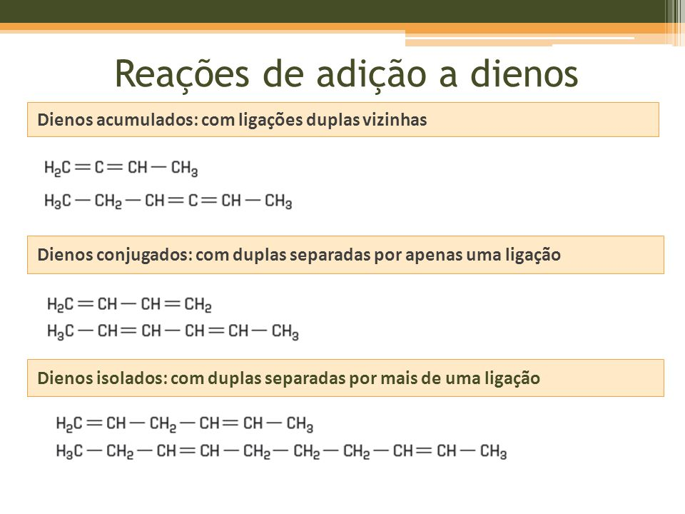 Reações de adição a dienos Dienos acumulados: com ligações duplas vizinhas Dienos conjugados: com duplas separadas por apenas uma ligação Dienos isola