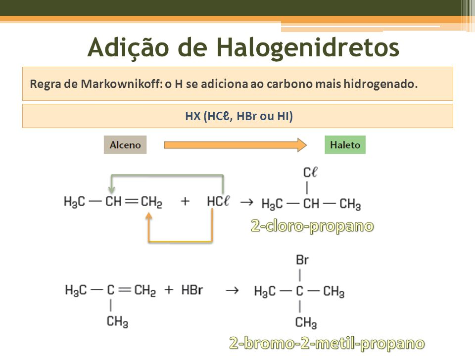 Adição de Halogenidretos Regra de Markownikoff: o H se adiciona ao carbono mais hidrogenado. HX (HC, HBr ou HI)