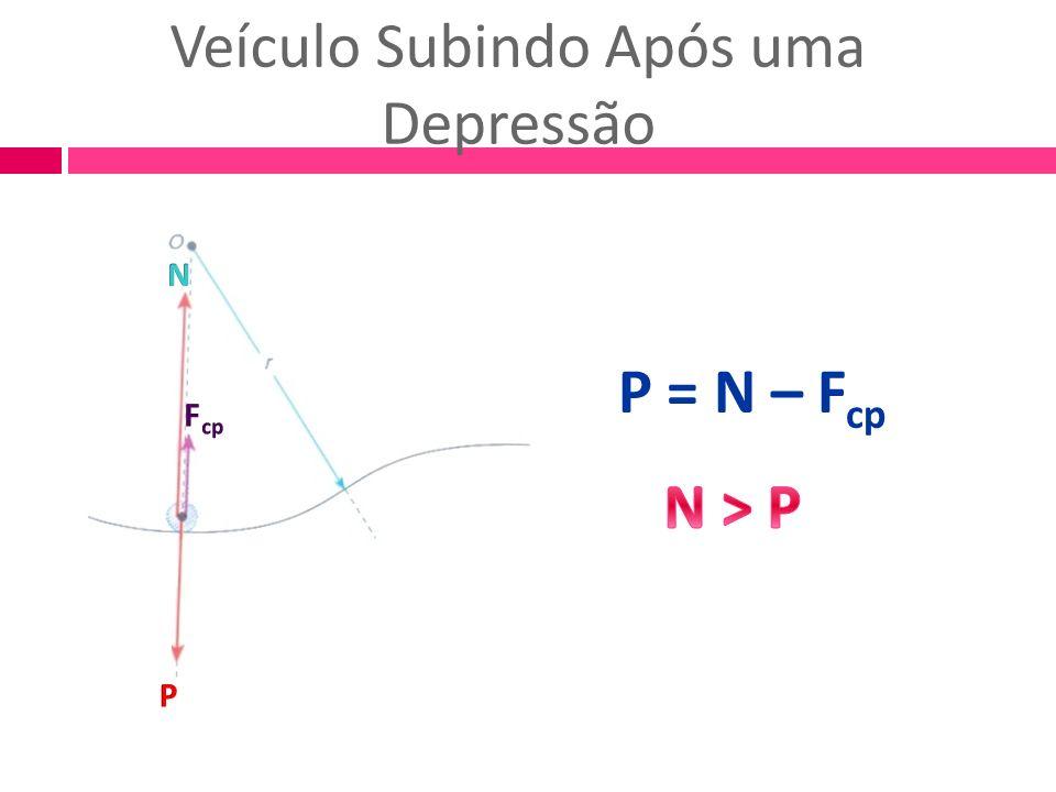 Veículo Subindo Após uma Depressão P = N – F cp