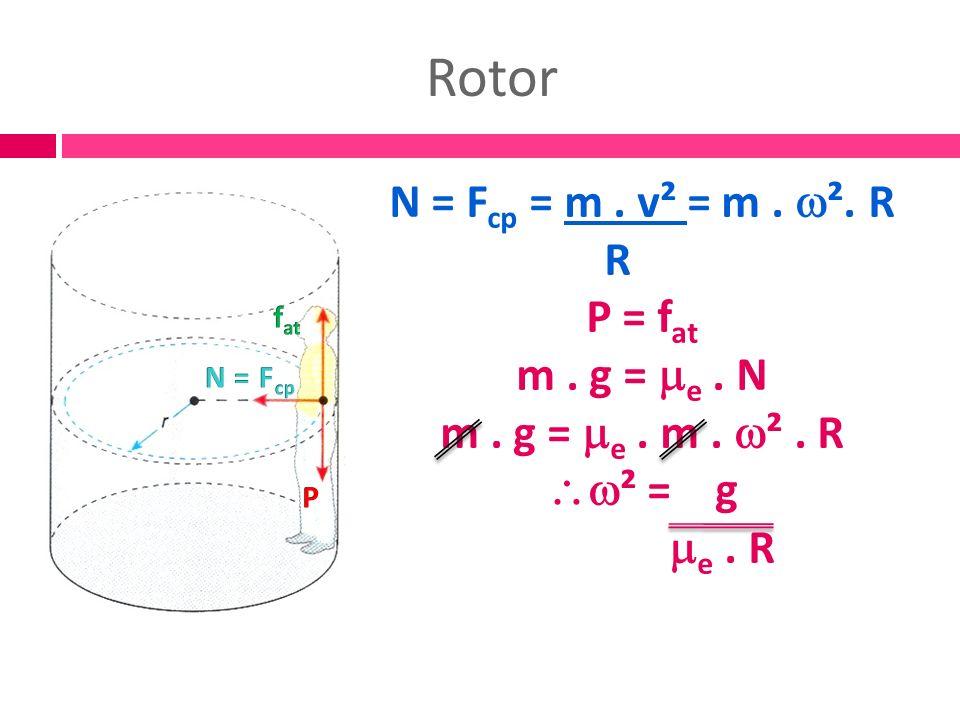 Rotor N = F cp = m. v² = m. ². R R P = f at m. g = e. N m. g = e. m. ². R ² = g e. R
