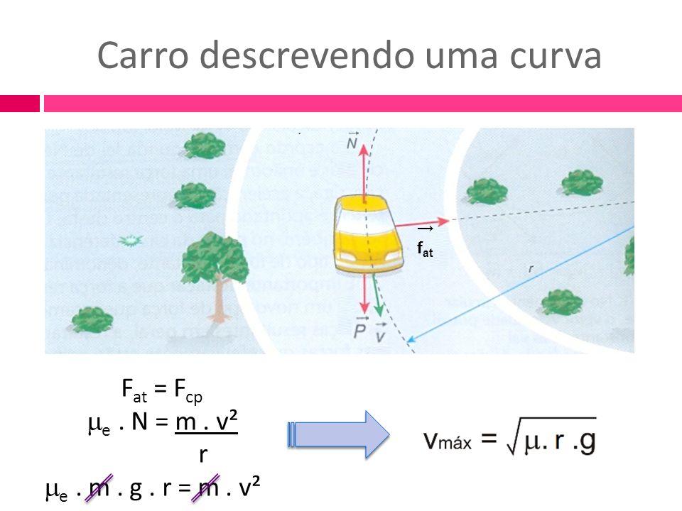 Carro descrevendo uma curva F at = F cp e. N = m. v² r e. m. g. r = m. v² f at