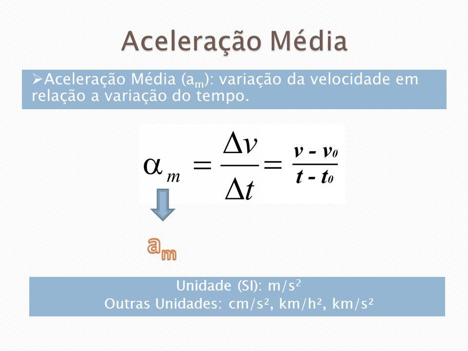 Aceleração Média (a m ): variação da velocidade em relação a variação do tempo. Unidade (SI): m/s 2 Outras Unidades: cm/s², km/h², km/s²