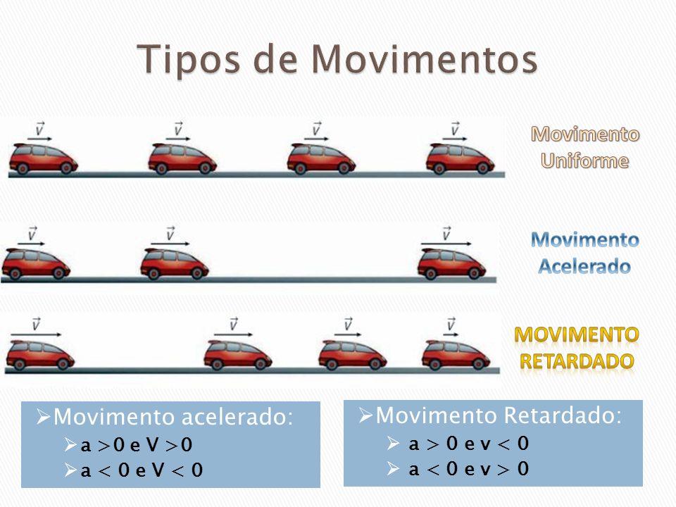 Movimento acelerado: a >0 e V >0 a < 0 e V < 0 Movimento Retardado: a > 0 e v < 0 a < 0 e v > 0