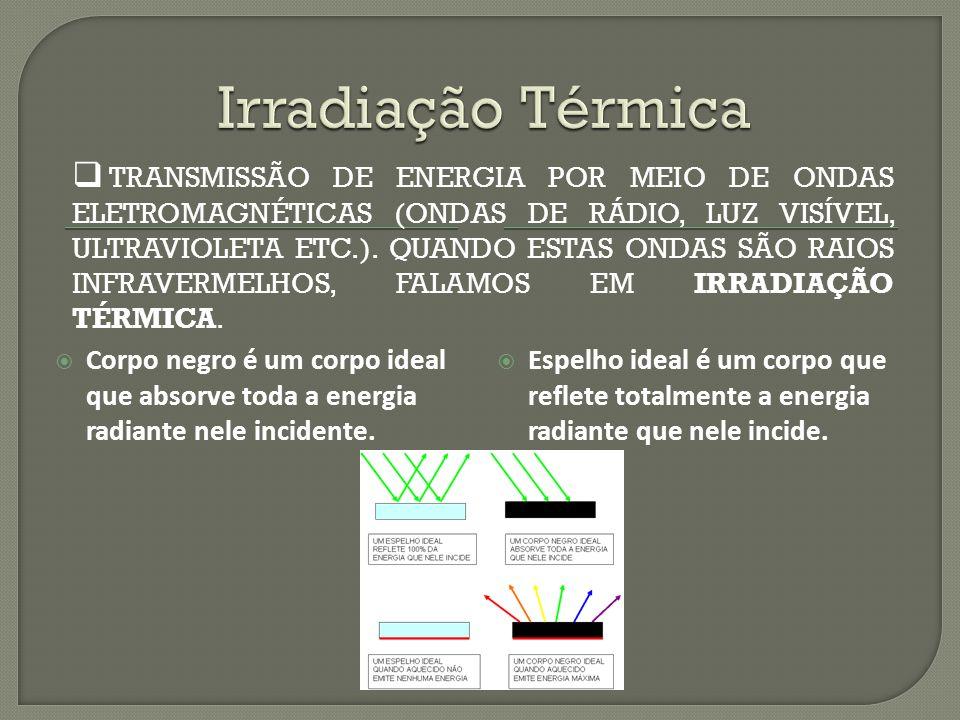 TRANSMISSÃO DE ENERGIA POR MEIO DE ONDAS ELETROMAGNÉTICAS (ONDAS DE RÁDIO, LUZ VISÍVEL, ULTRAVIOLETA ETC.).