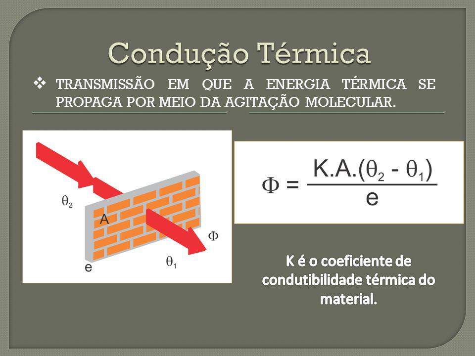 TRANSMISSÃO EM QUE A ENERGIA TÉRMICA SE PROPAGA POR MEIO DA AGITAÇÃO MOLECULAR.