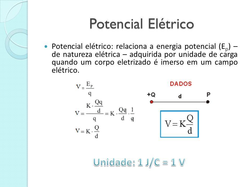Potencial Elétrico Potencial elétrico: relaciona a energia potencial (E p ) – de natureza elétrica – adquirida por unidade de carga quando um corpo el