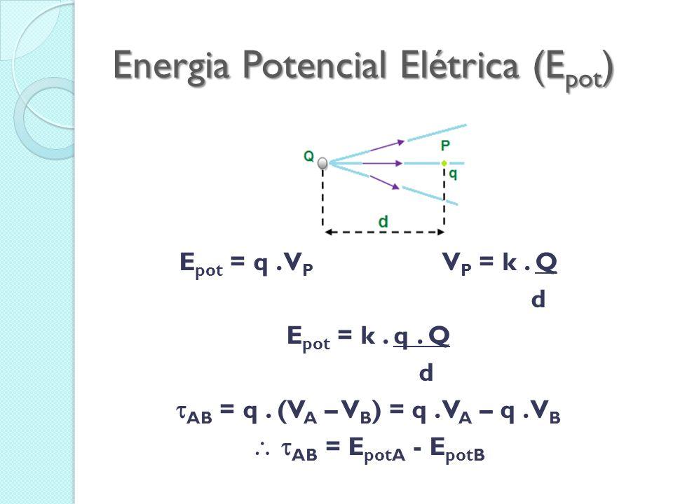 Energia Potencial Elétrica (E pot ) E pot = q. V P V P = k. Q d E pot = k. q. Q d AB = q. (V A – V B ) = q. V A – q. V B AB = E potA - E potB