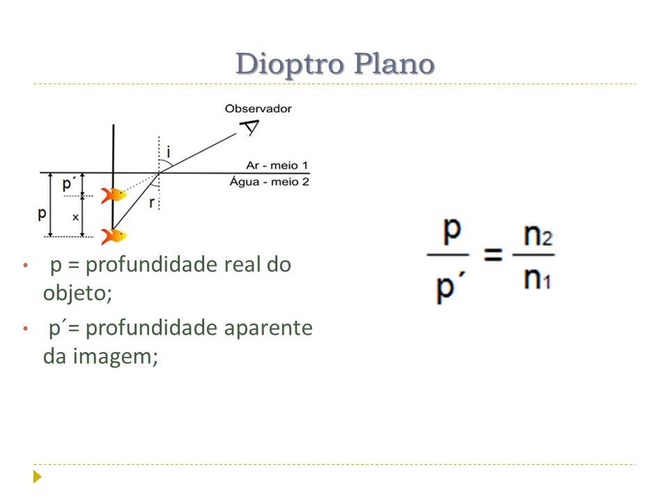 Dioptro Plano p = profundidade real do objeto; p´= profundidade aparente da imagem;