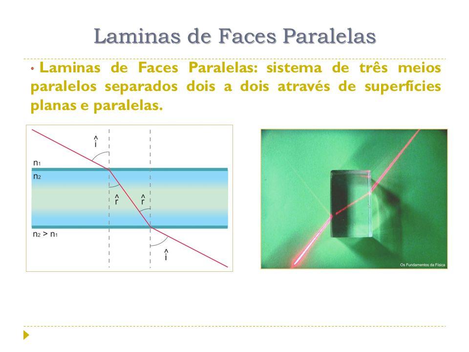 Laminas de Faces Paralelas Laminas de Faces Paralelas: sistema de três meios paralelos separados dois a dois através de superfícies planas e paralelas