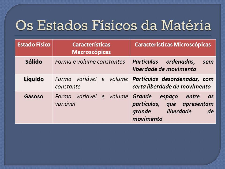 Estado FísicoCaracterísticas Macroscópicas Características MicroscópicasSólidoForma e volume constantesPartículas ordenadas, sem liberdade de moviment