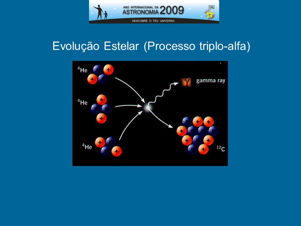 Evolução Estelar (Processo triplo-alfa)