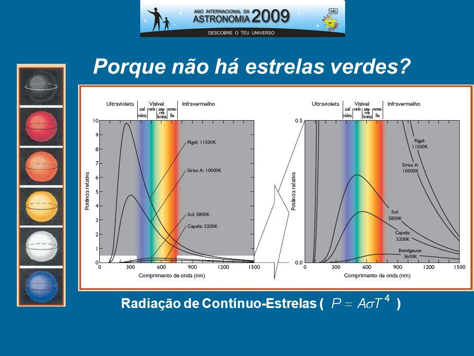 Radiação de Contínuo-Estrelas ( )
