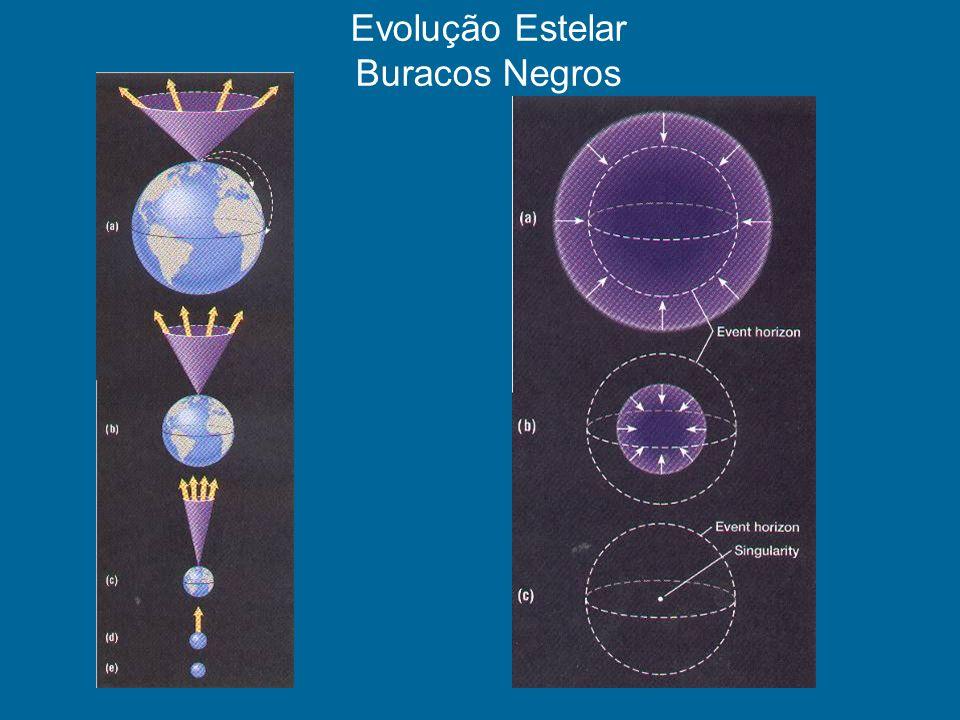Evolução Estelar Buracos Negros