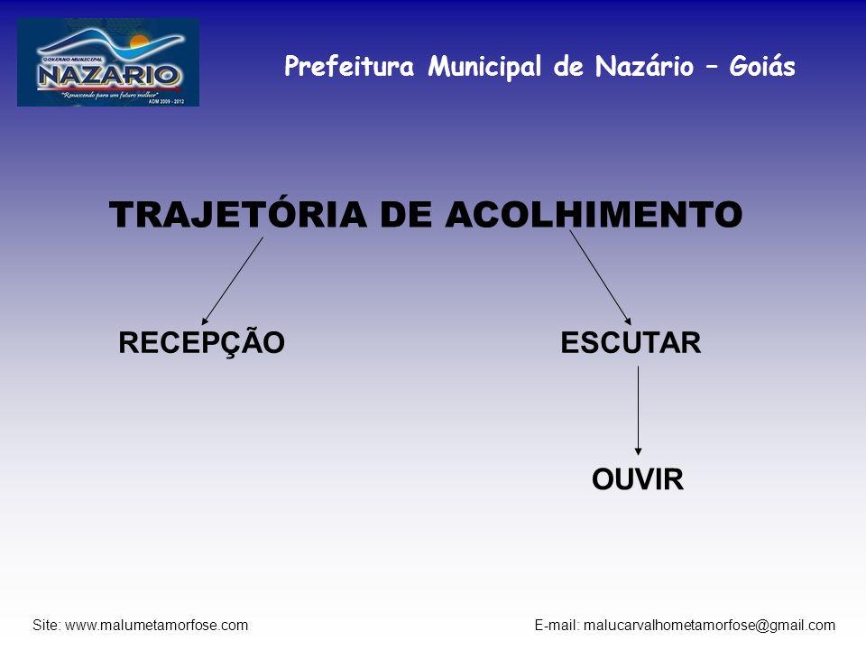 Prefeitura Municipal de Nazário – Goiás Site: www.malumetamorfose.com E-mail: malucarvalhometamorfose@gmail.com TRAJETÓRIA DE ACOLHIMENTO RECEPÇÃOESCU