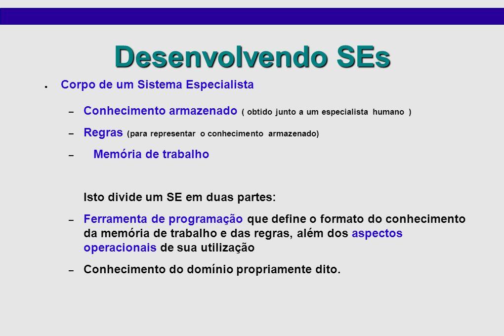 Desenvolvendo SEs Corpo de um Sistema Especialista – – Conhecimento armazenado ( obtido junto a um especialista humano ) – – Regras (para representar