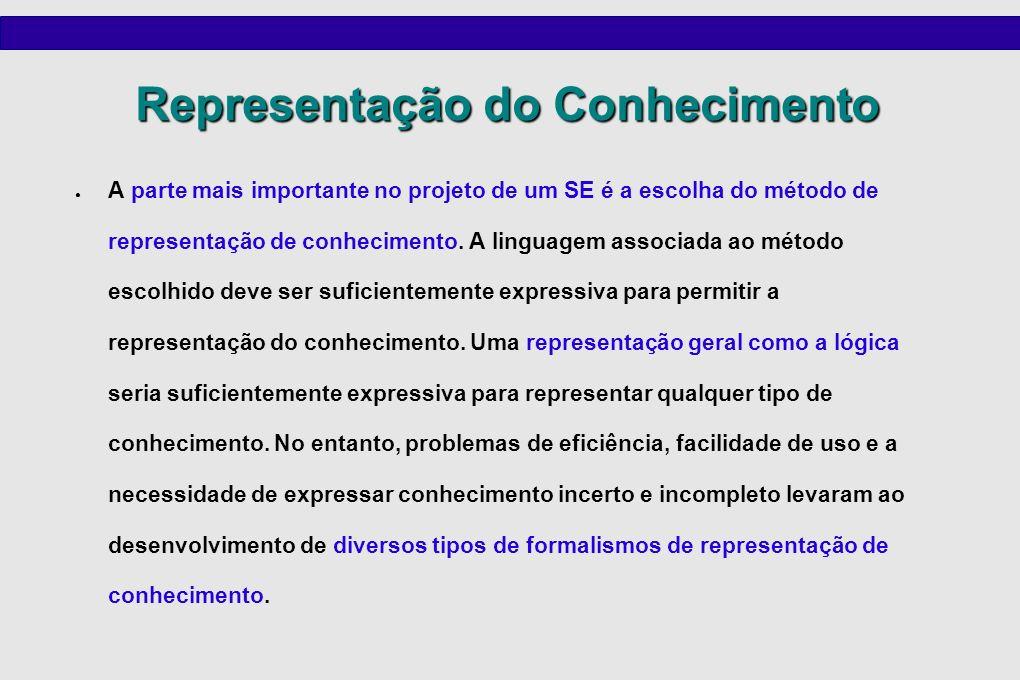 Representação do Conhecimento A parte mais importante no projeto de um SE é a escolha do método de representação de conhecimento. A linguagem associad