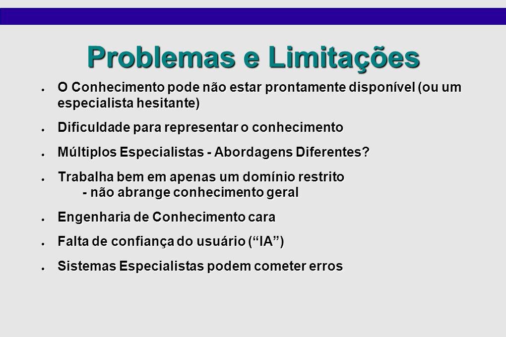 Problemas e Limitações O Conhecimento pode não estar prontamente disponível (ou um especialista hesitante) O Conhecimento pode não estar prontamente d